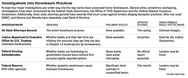 09foreclose-grph-2-popup.jpg